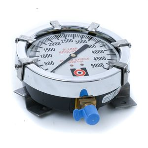 CBMW 80200624 Slump Meter Gauge - 5000 PSI