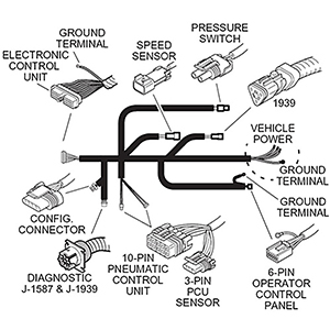 Dana Spicer 676237 Tire Pressure Control System Wiring Harness