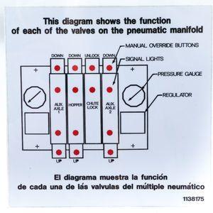 McNeilus 1138175 Decal Sticker - Mixer Air Manifold Diagram